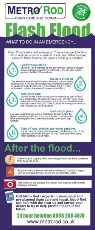 News Flash Flood Advice