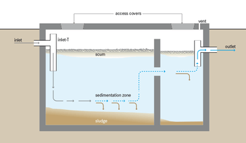 Schematic Of A Septic Tank 2