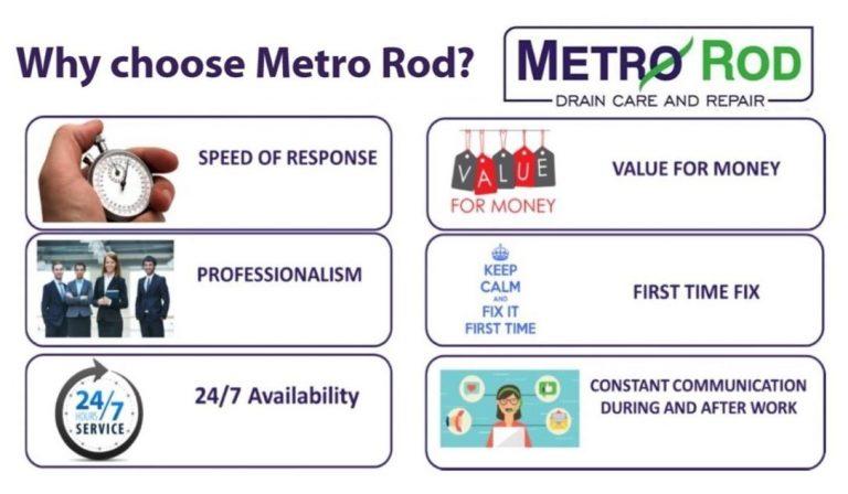 Why Choose Metro2