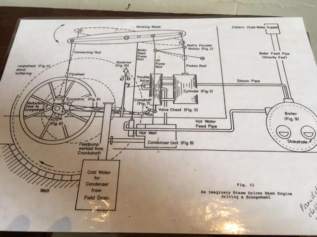 Stretham Old Engine2