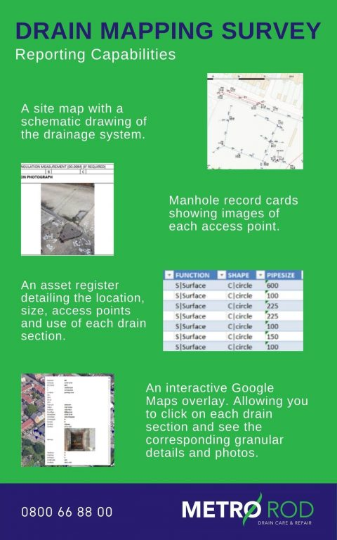 Drain Mapping Survey Reporting Capabilities